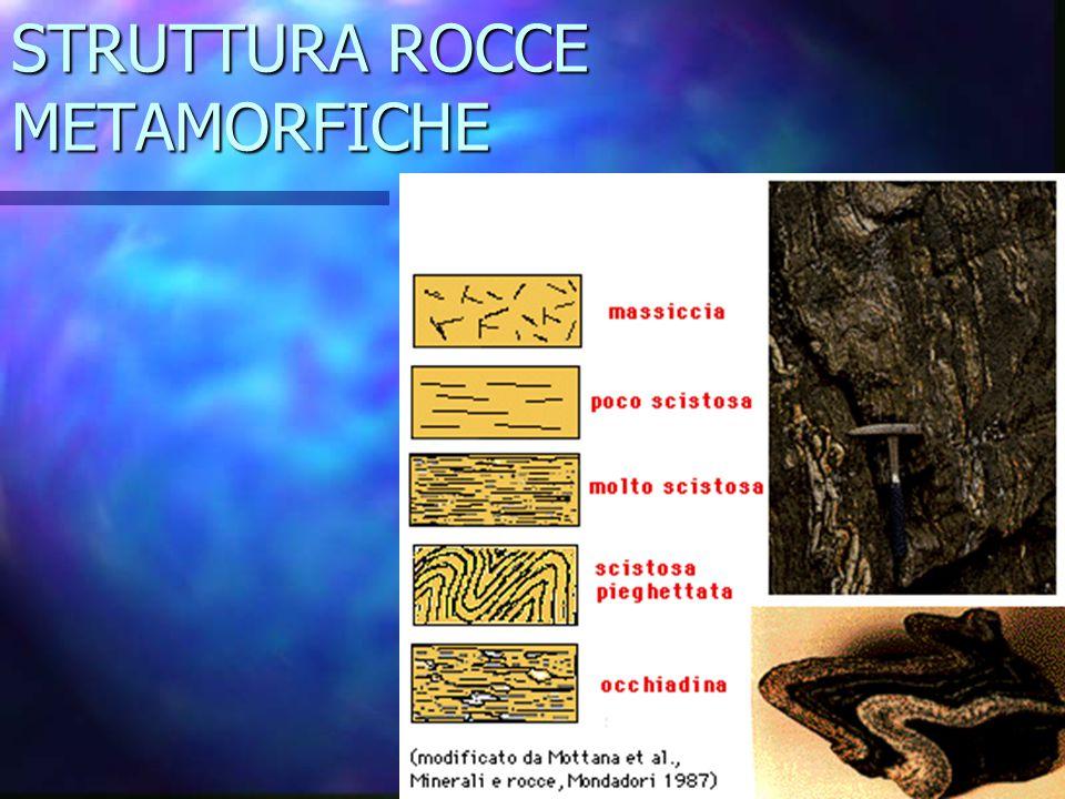STRUTTURA ROCCE METAMORFICHE