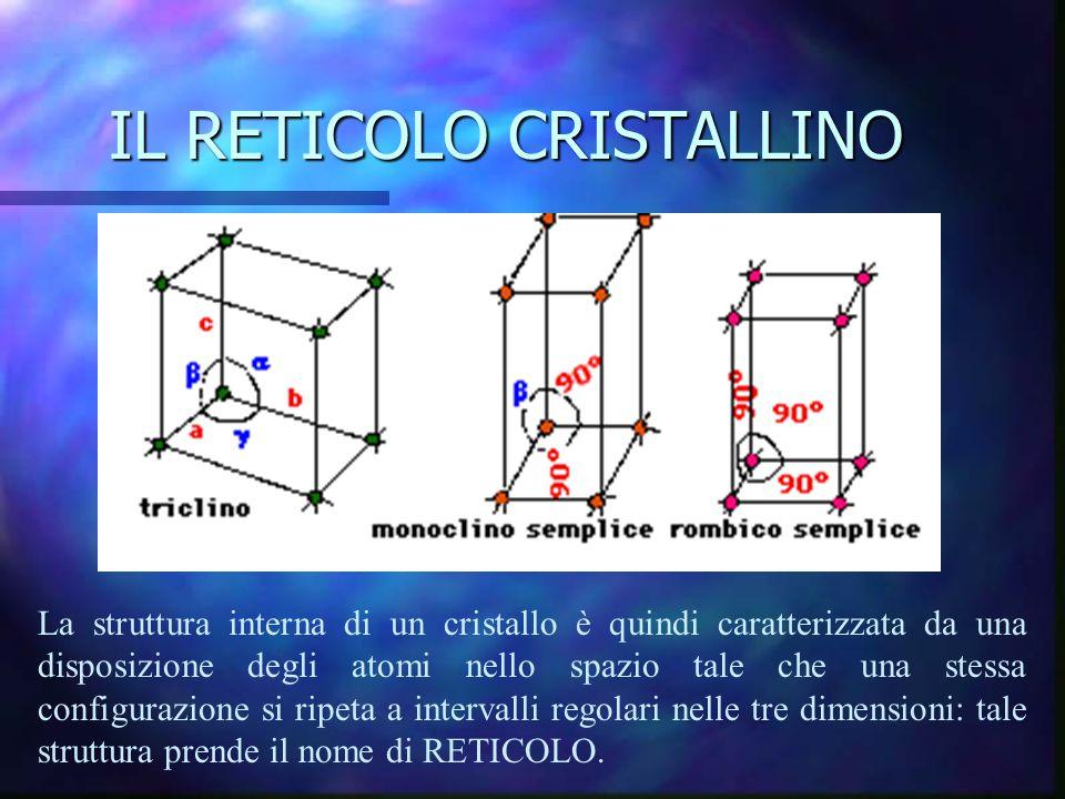 IL RETICOLO CRISTALLINO La struttura interna di un cristallo è quindi caratterizzata da una disposizione degli atomi nello spazio tale che una stessa