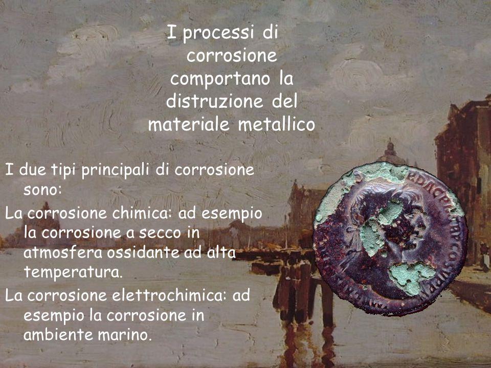 Corrosione Un elemento nella forma in cui si trova in natura (atomo, molecola o cristallo) ha n. di ossidazione = 0 (Fe, Cl, Na, S, O) Mg˚+ Cl˚  Mg²(
