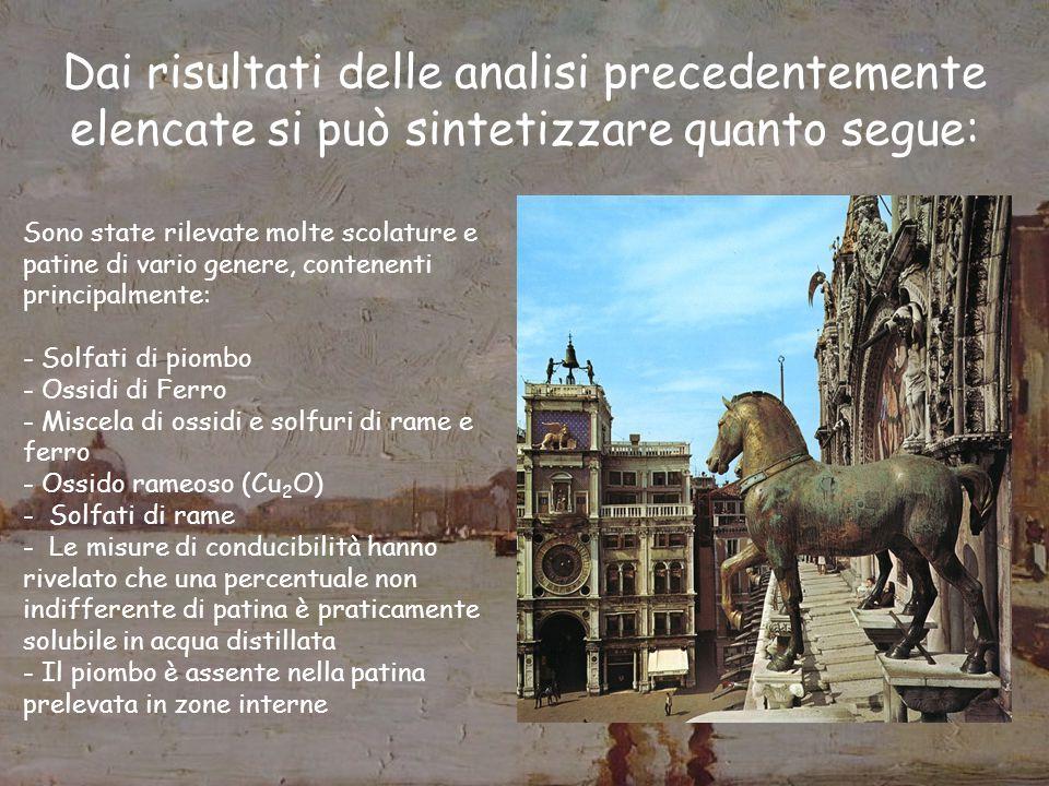 Per fare ciò sono stati eseguiti dei prelievi sul Cavallo portato all' interno della Basilica ( I cavallo a sinistra guardando la facciata) e su di es