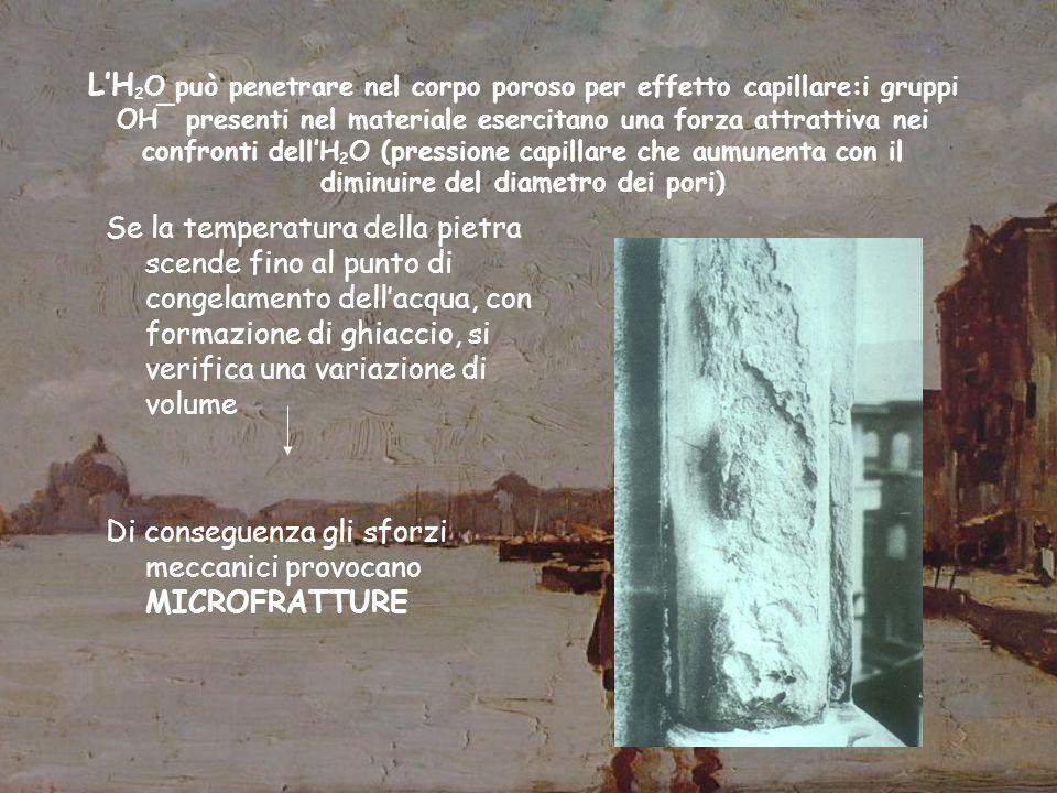 L'H 2 O può penetrare nel corpo poroso per effetto capillare:i gruppi OH¯ presenti nel materiale esercitano una forza attrattiva nei confronti dell'H 2 O (pressione capillare che aumunenta con il diminuire del diametro dei pori) Se la temperatura della pietra scende fino al punto di congelamento dell'acqua, con formazione di ghiaccio, si verifica una variazione di volume Di conseguenza gli sforzi meccanici provocano MICROFRATTURE