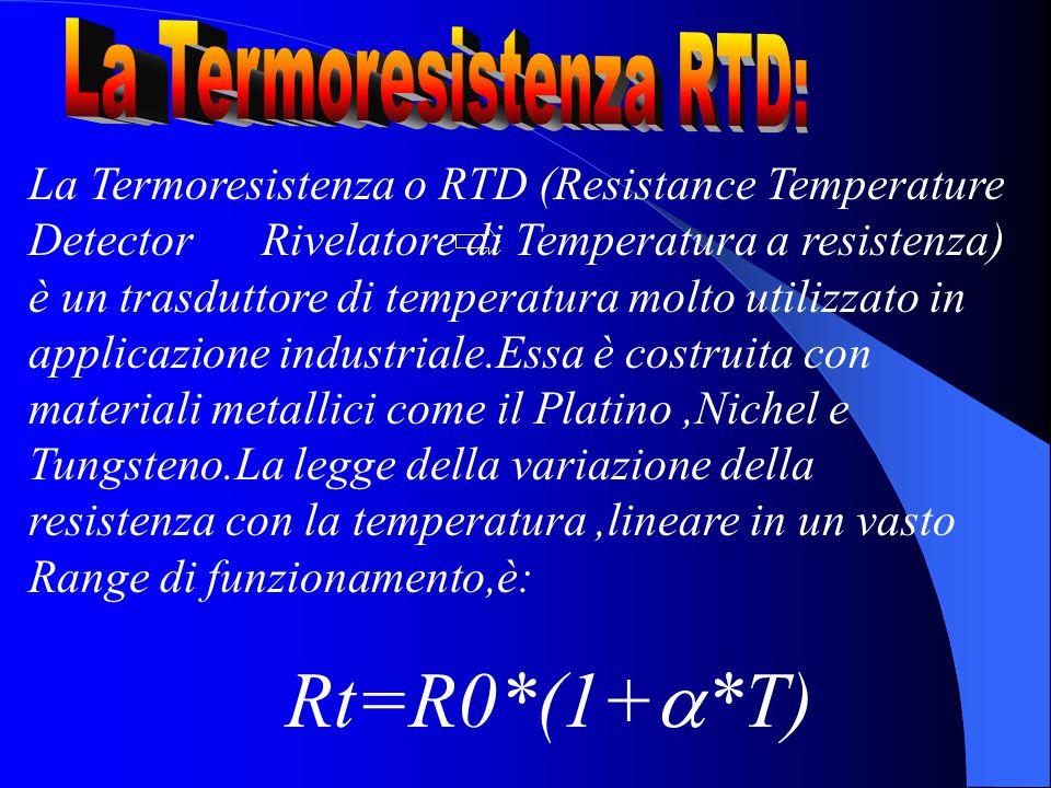La Termoresistenza o RTD (Resistance Temperature Detector Rivelatore di Temperatura a resistenza) è un trasduttore di temperatura molto utilizzato in