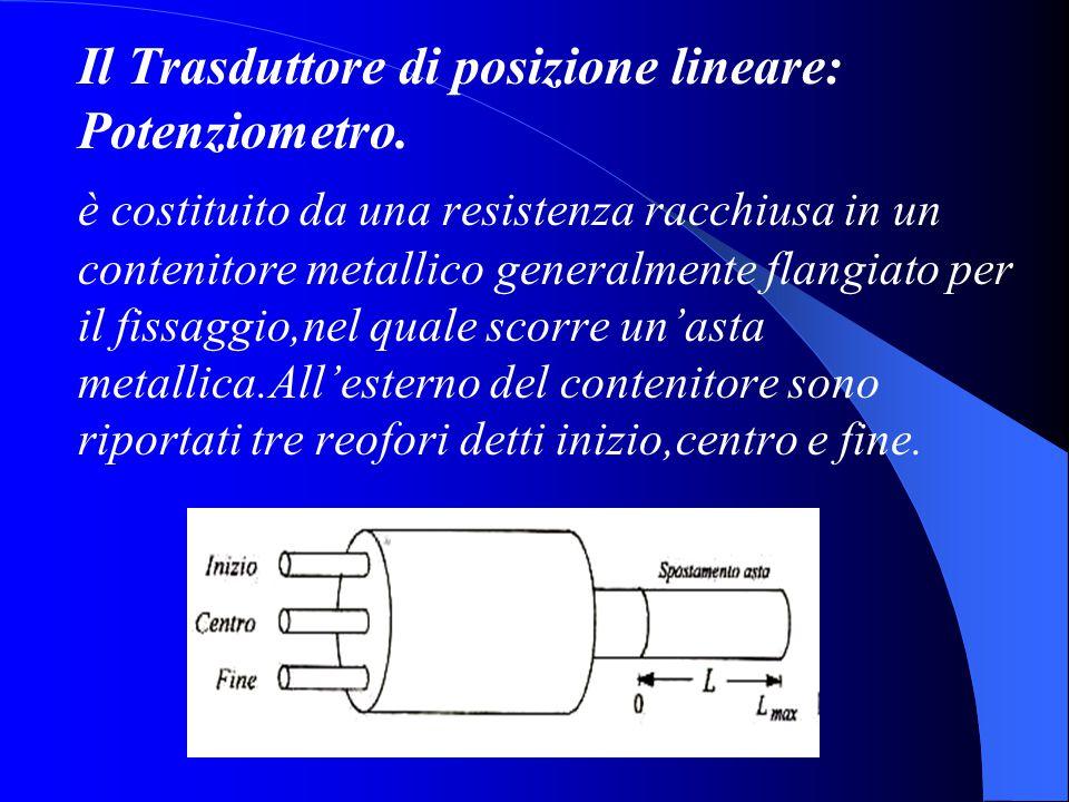 Il Trasduttore di posizione lineare: Potenziometro. è costituito da una resistenza racchiusa in un contenitore metallico generalmente flangiato per il