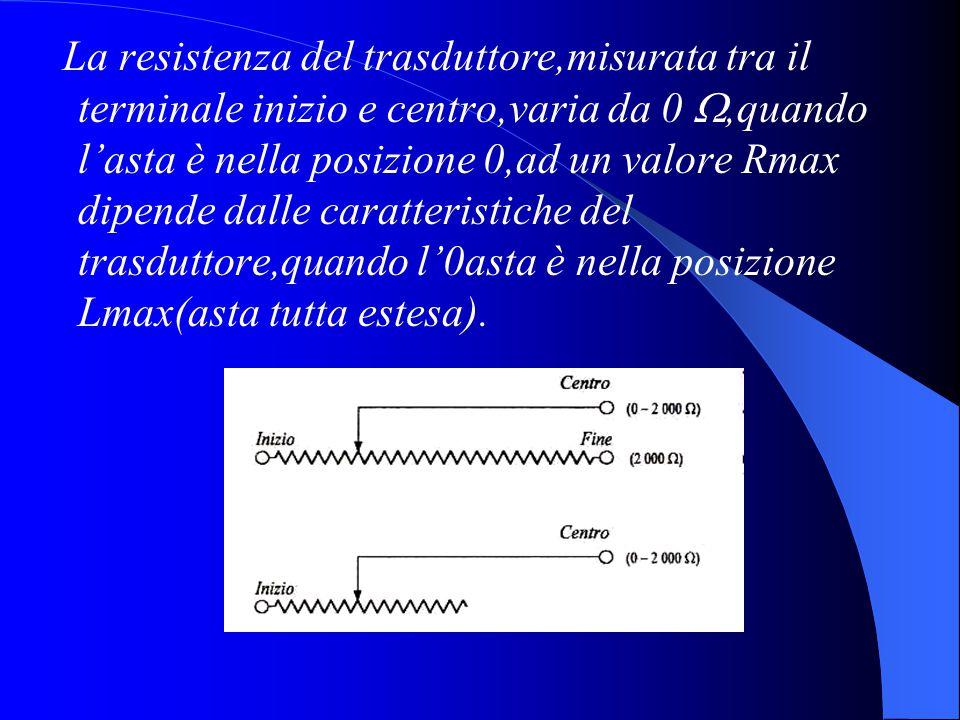 La resistenza del trasduttore,misurata tra il terminale inizio e centro,varia da 0 ,quando l'asta è nella posizione 0,ad un valore Rmax dipende dalle