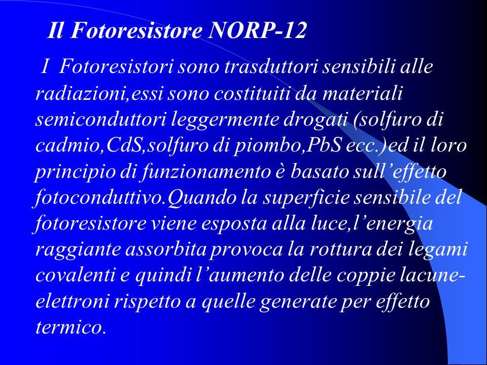 Il Fotoresistore NORP-12 I Fotoresistori sono trasduttori sensibili alle radiazioni,essi sono costituiti da materiali semiconduttori leggermente droga