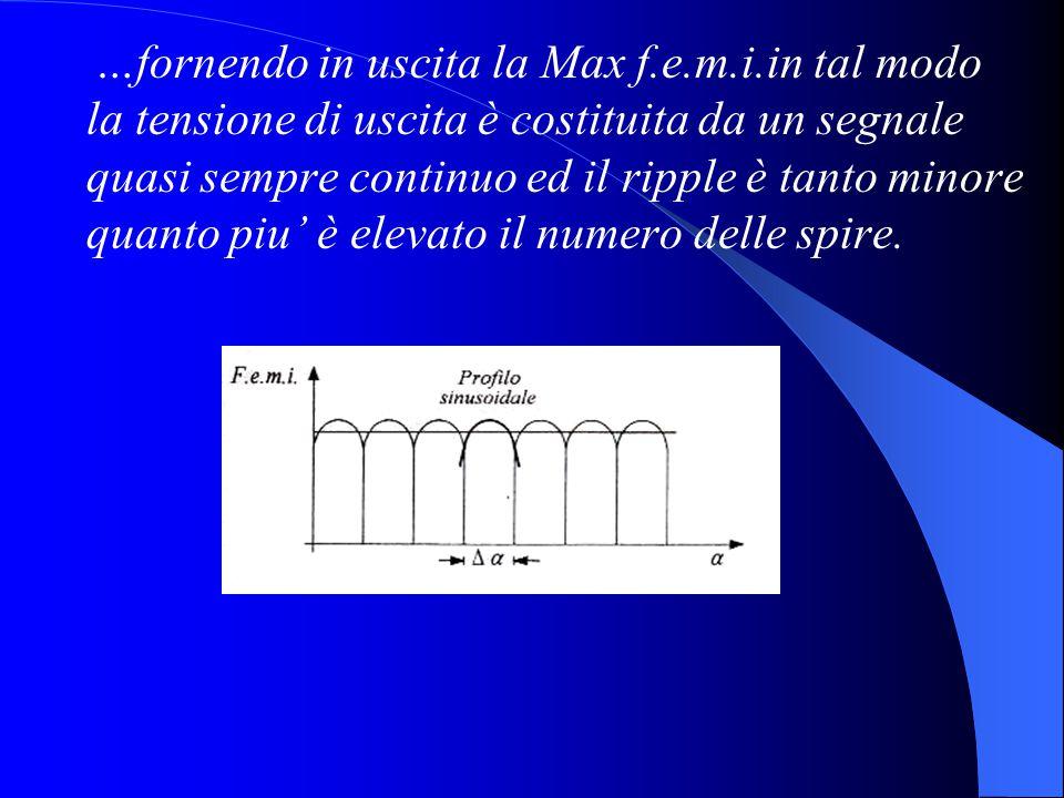 …fornendo in uscita la Max f.e.m.i.in tal modo la tensione di uscita è costituita da un segnale quasi sempre continuo ed il ripple è tanto minore quan