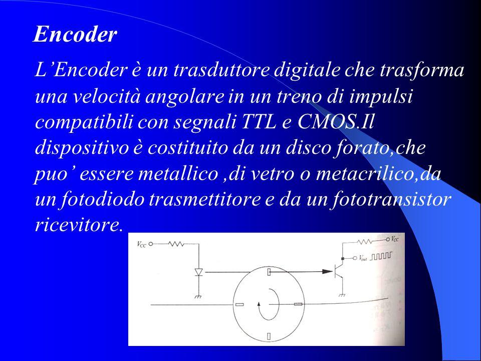 Encoder L'Encoder è un trasduttore digitale che trasforma una velocità angolare in un treno di impulsi compatibili con segnali TTL e CMOS.Il dispositi