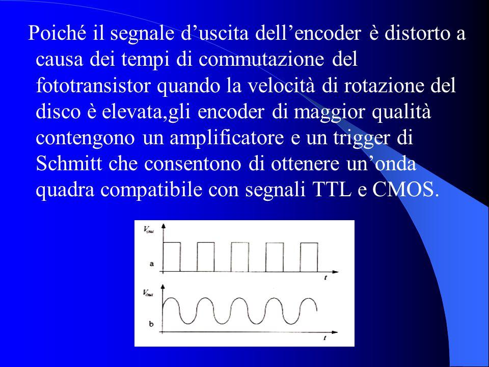 Poiché il segnale d'uscita dell'encoder è distorto a causa dei tempi di commutazione del fototransistor quando la velocità di rotazione del disco è el