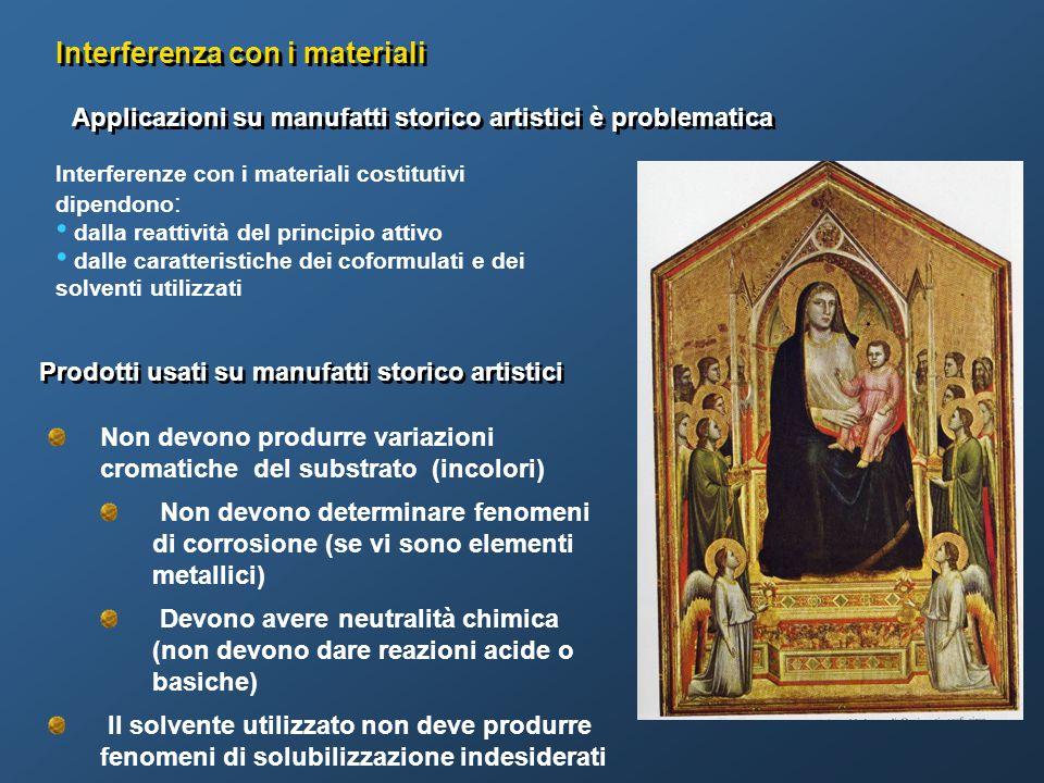 Interferenza con i materiali Applicazioni su manufatti storico artistici è problematica Interferenze con i materiali costitutivi dipendono : dalla rea