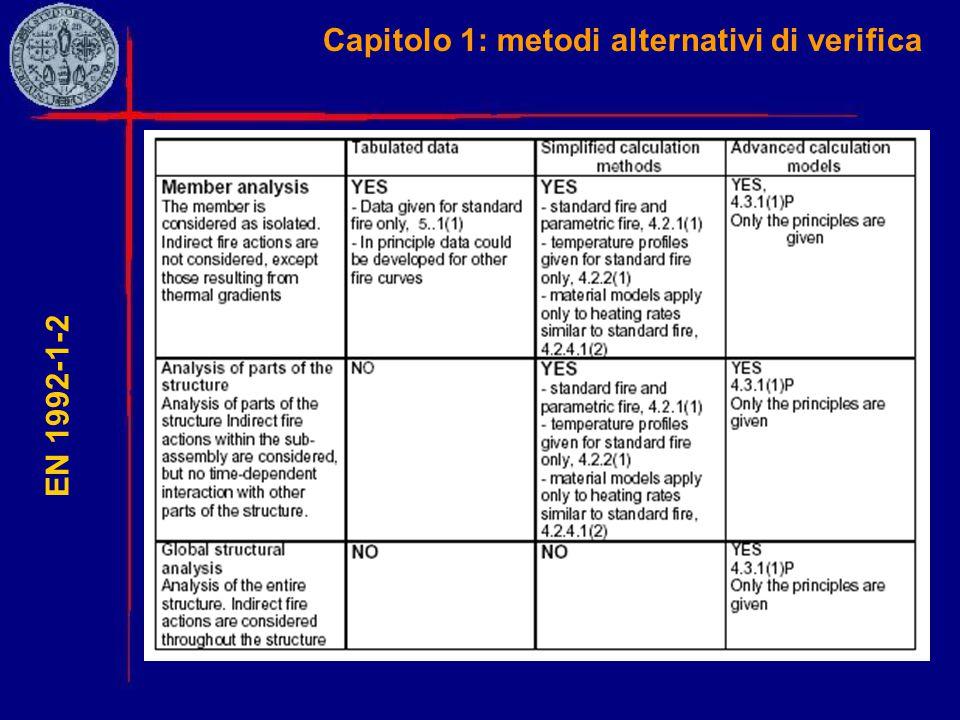 Capitolo 1: metodi alternativi di verifica EN 1992-1-2