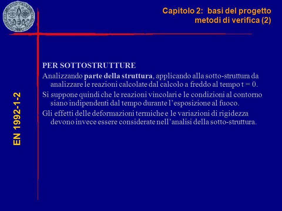 Capitolo 2: basi del progetto metodi di verifica (2) EN 1992-1-2 PER SOTTOSTRUTTURE Analizzando parte della struttura, applicando alla sotto-struttura