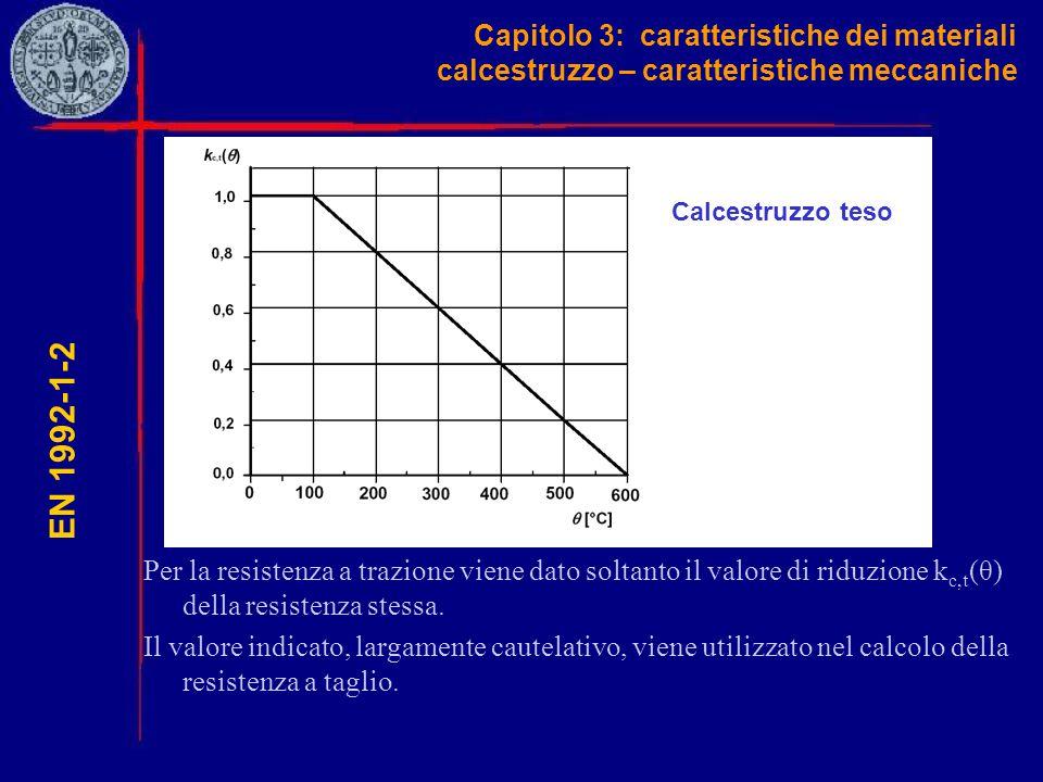 Capitolo 3: caratteristiche dei materiali calcestruzzo – caratteristiche meccaniche EN 1992-1-2 Per la resistenza a trazione viene dato soltanto il va