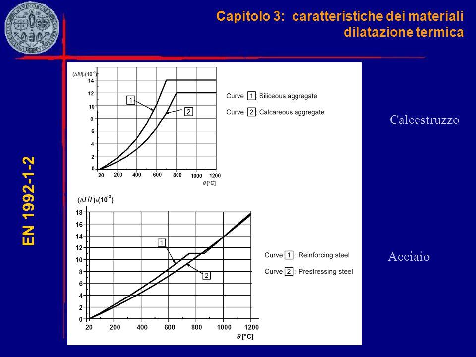 Capitolo 3: caratteristiche dei materiali dilatazione termica EN 1992-1-2 Calcestruzzo Acciaio