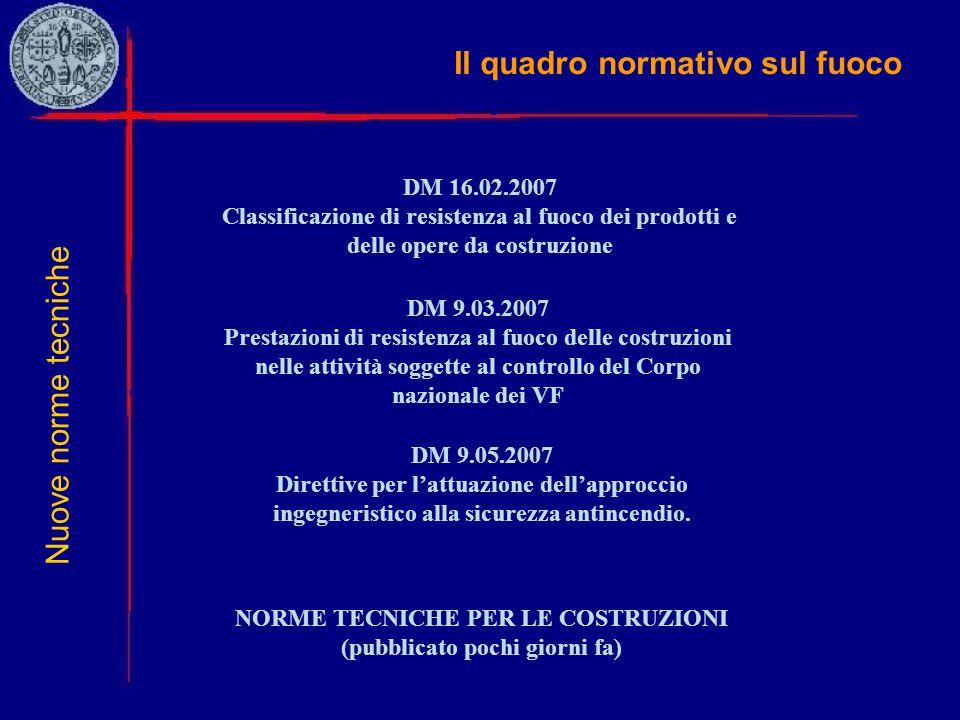 Il quadro normativo sul fuoco Nuove norme tecniche NORME TECNICHE PER LE COSTRUZIONI (pubblicato pochi giorni fa) DM 16.02.2007 Classificazione di res