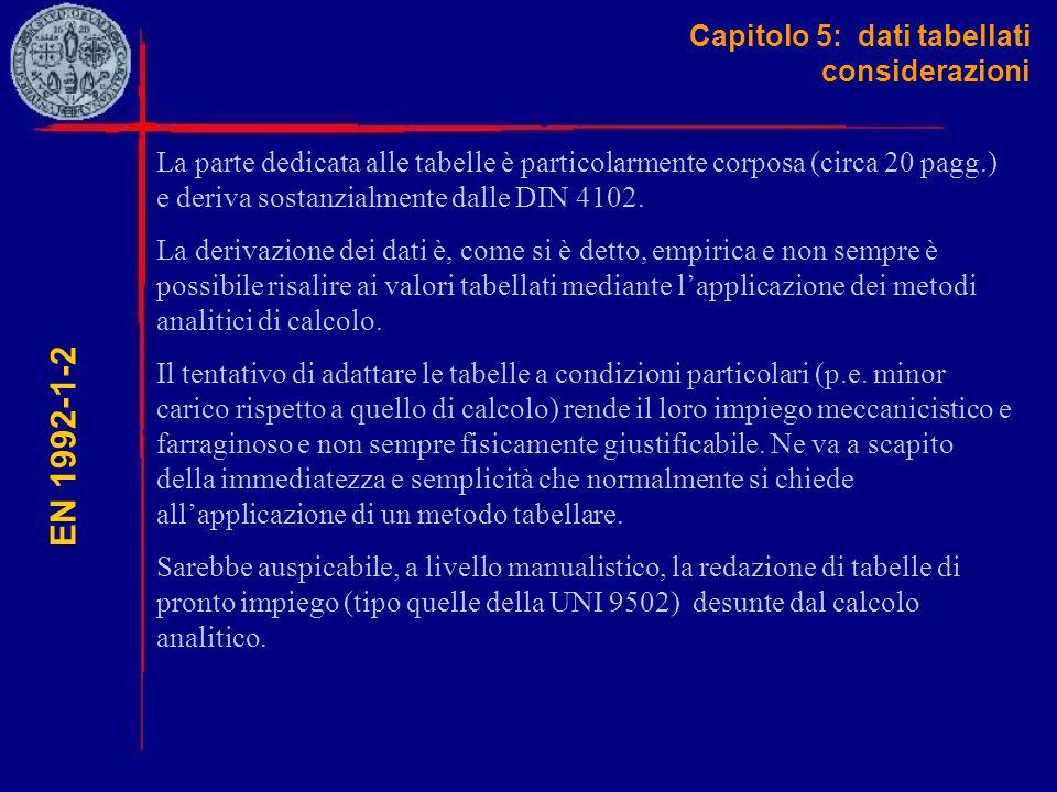 Capitolo 5: dati tabellati considerazioni EN 1992-1-2 La parte dedicata alle tabelle è particolarmente corposa (circa 20 pagg.) e deriva sostanzialmen