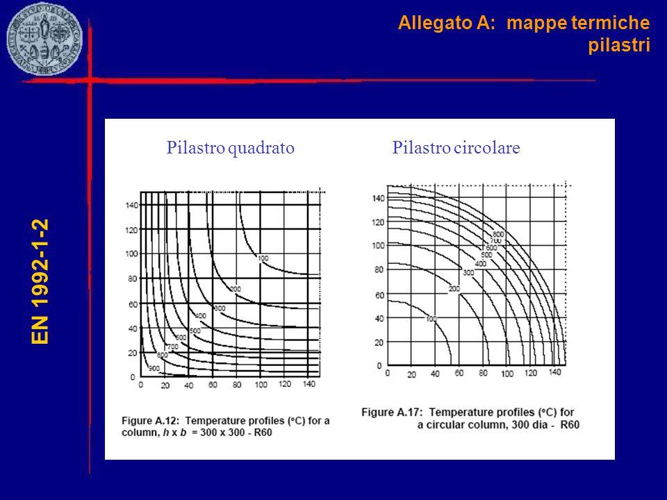 Allegato A: mappe termiche pilastri EN 1992-1-2 Pilastro quadratoPilastro circolare