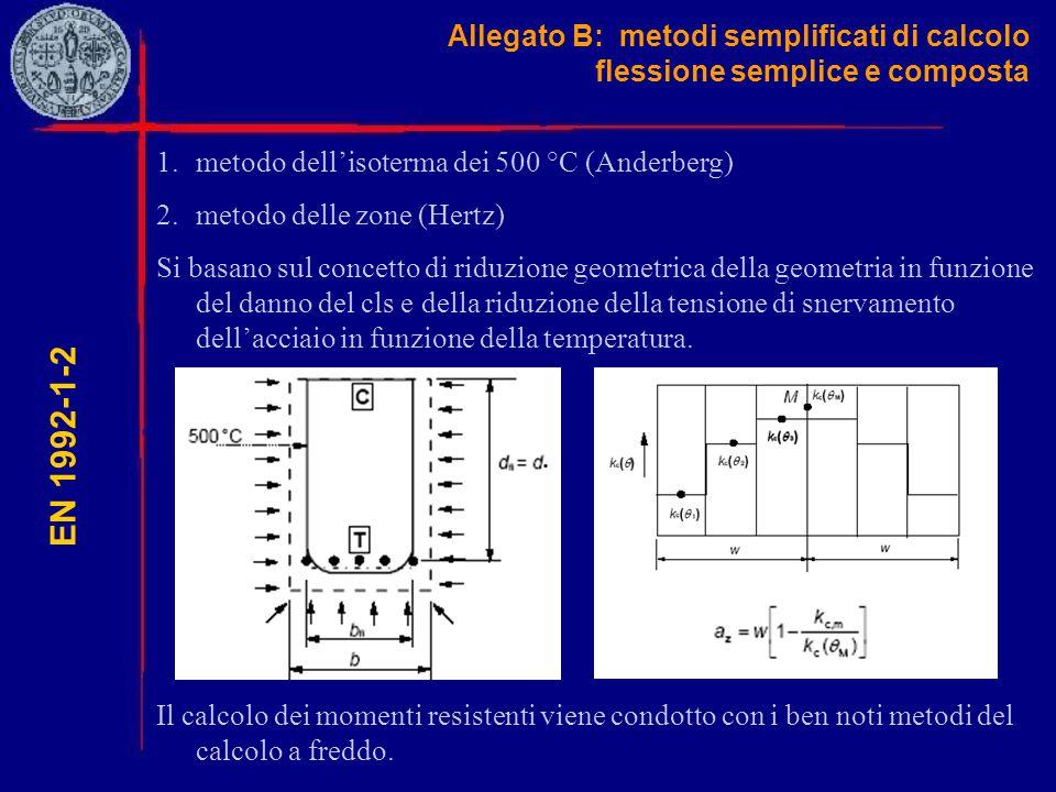 Allegato B: metodi semplificati di calcolo flessione semplice e composta EN 1992-1-2 1.metodo dell'isoterma dei 500 °C (Anderberg) 2.metodo delle zone