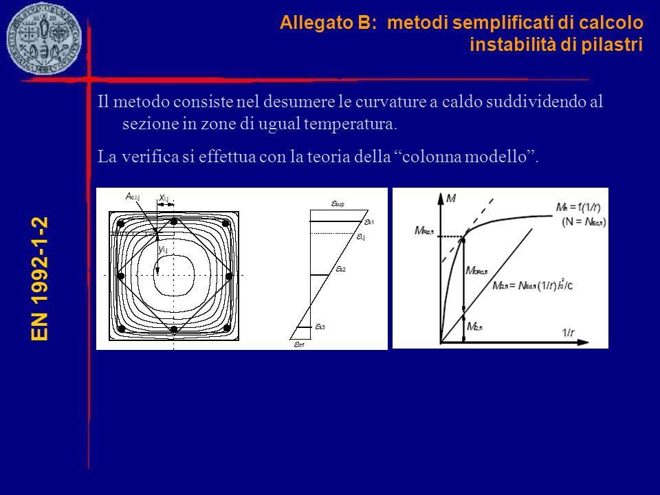 Allegato B: metodi semplificati di calcolo instabilità di pilastri EN 1992-1-2 Il metodo consiste nel desumere le curvature a caldo suddividendo al se