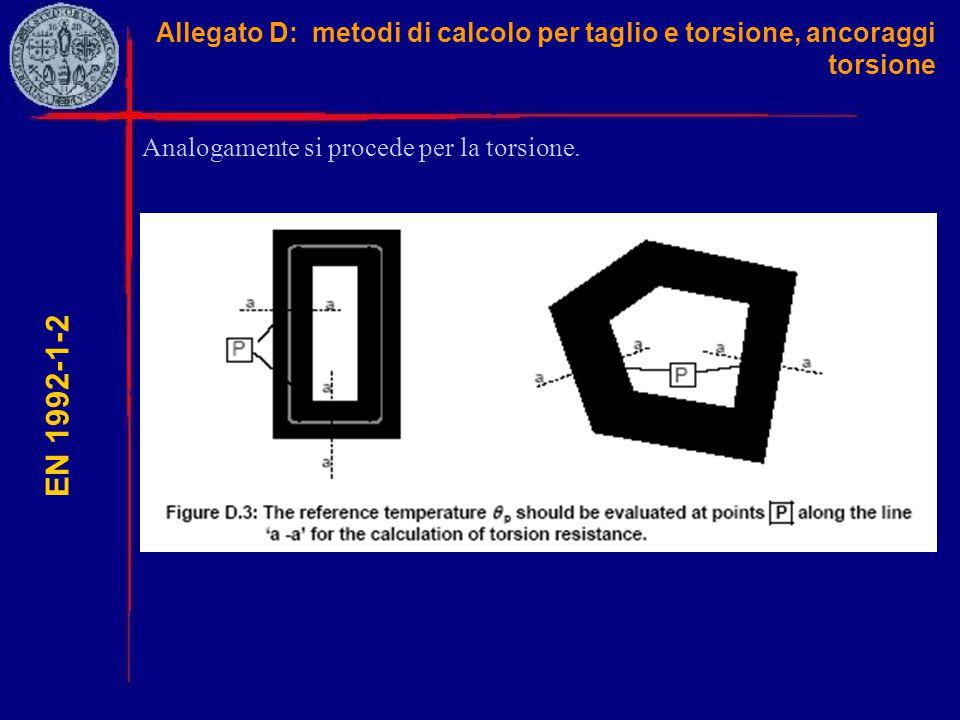 Allegato D: metodi di calcolo per taglio e torsione, ancoraggi torsione EN 1992-1-2 Analogamente si procede per la torsione.