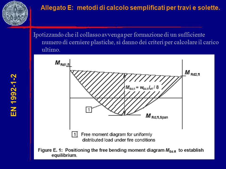 Allegato E: metodi di calcolo semplificati per travi e solette. EN 1992-1-2 Ipotizzando che il collasso avvenga per formazione di un sufficiente numer
