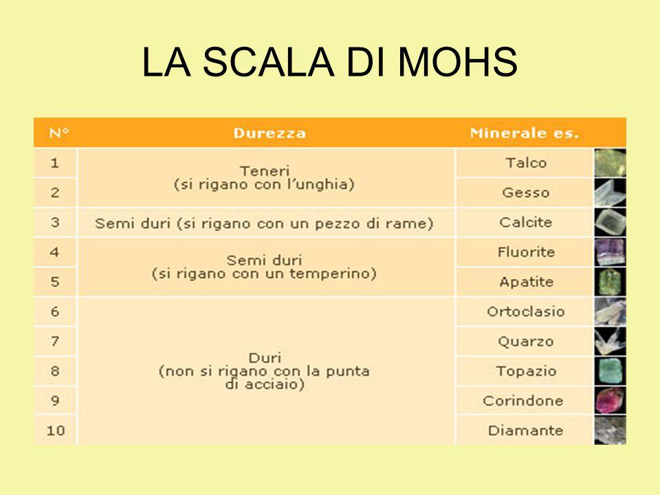 LA SCALA DI MOHS