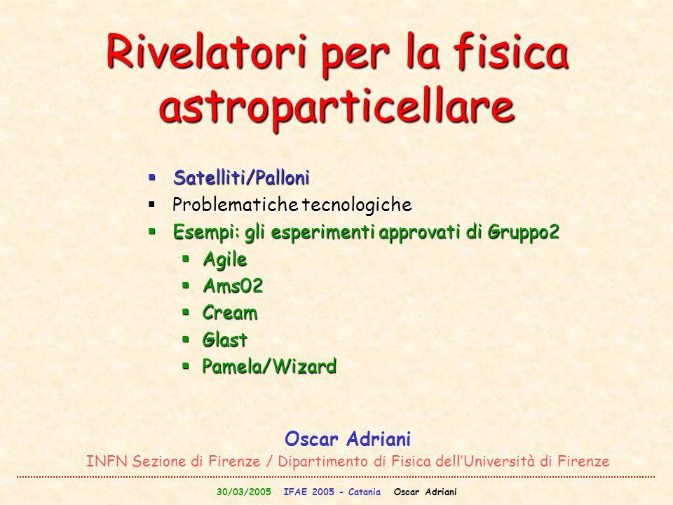 30/03/2005 IFAE 2005 - Catania Oscar Adriani LHC Beam EnergyLHC CM Energy High Energy Very High Energy Ultra High Energy Deviazioni da questa legge di potenza nelle regioni del ginocchio (3.10 15 eV) caviglia (5.10 18 eV) Raggi Cosmici carichi