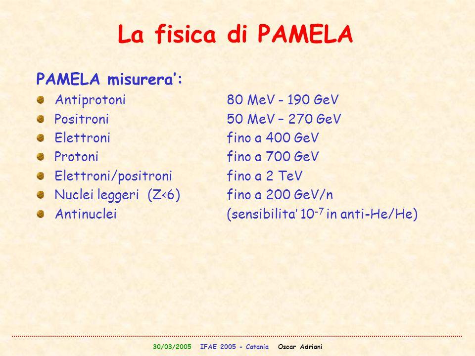 30/03/2005 IFAE 2005 - Catania Oscar Adriani La fisica di PAMELA PAMELA misurera': Antiprotoni80 MeV - 190 GeV Positroni50 MeV – 270 GeV Elettroni fin