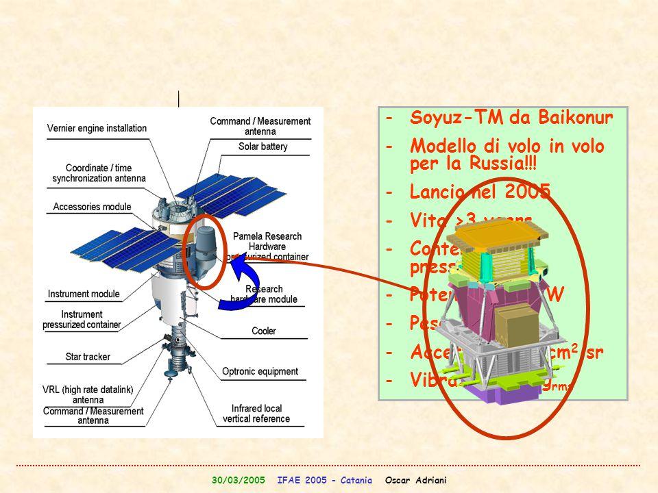 30/03/2005 IFAE 2005 - Catania Oscar Adriani -Soyuz-TM da Baikonur -Modello di volo in volo per la Russia!!! -Lancio nel 2005 -Vita >3 years -Contenit