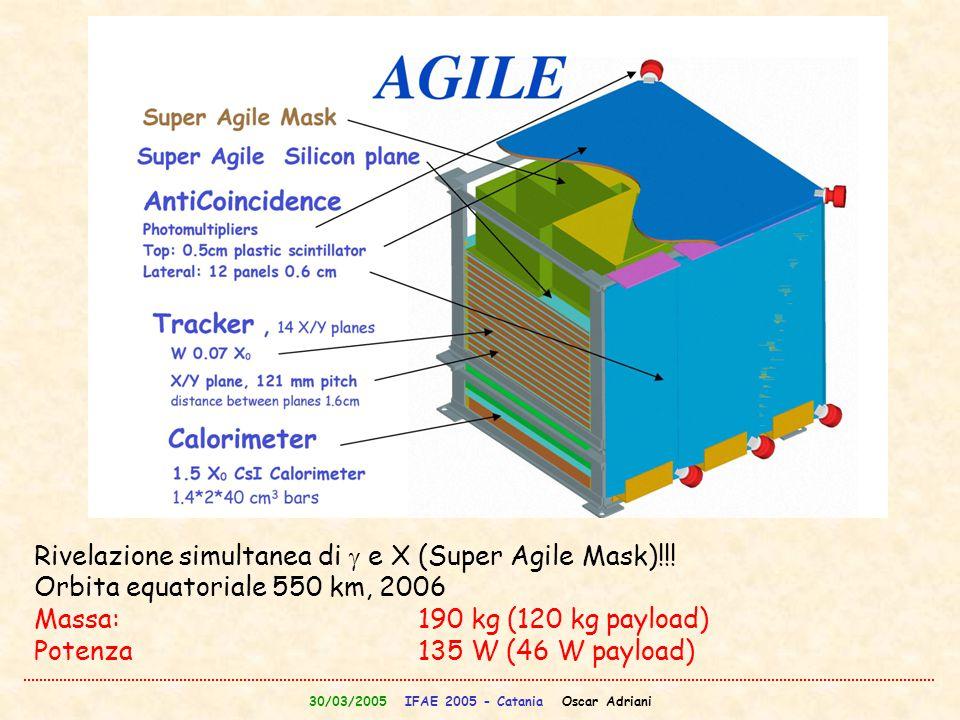 30/03/2005 IFAE 2005 - Catania Oscar Adriani Rivelazione simultanea di  e X (Super Agile Mask)!!! Orbita equatoriale 550 km, 2006 Massa:190 kg (120 k