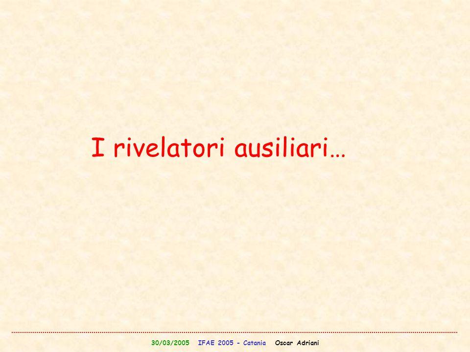 30/03/2005 IFAE 2005 - Catania Oscar Adriani I rivelatori ausiliari…
