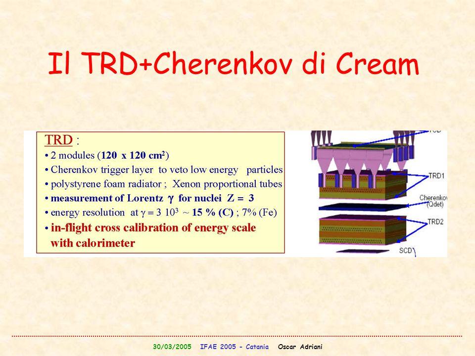 30/03/2005 IFAE 2005 - Catania Oscar Adriani Il TRD+Cherenkov di Cream