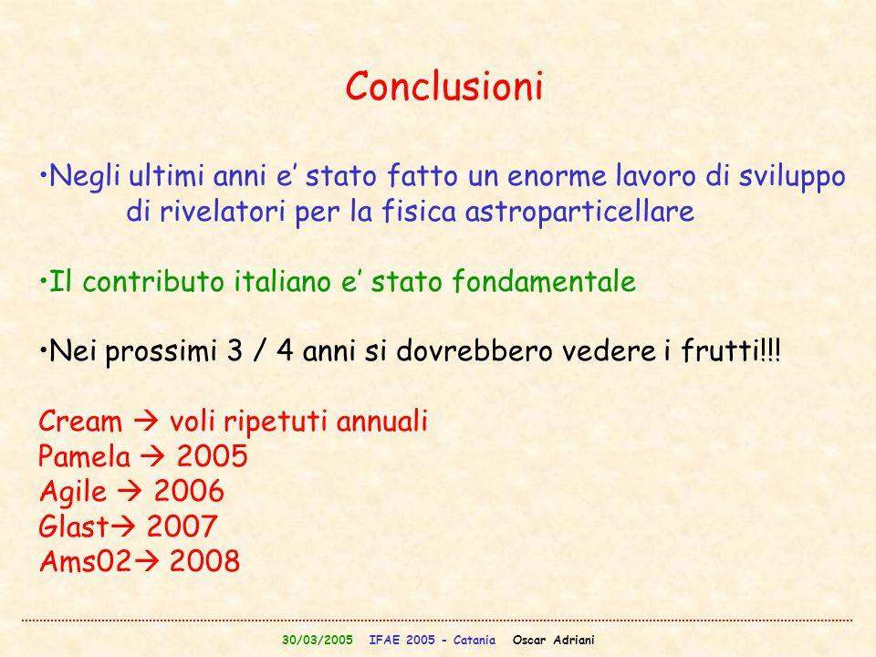 30/03/2005 IFAE 2005 - Catania Oscar Adriani Conclusioni Negli ultimi anni e' stato fatto un enorme lavoro di sviluppo di rivelatori per la fisica ast