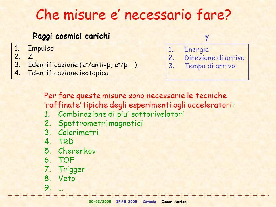 30/03/2005 IFAE 2005 - Catania Oscar Adriani Che misure e' necessario fare? 1.Impulso 2.Z 3.Identificazione (e - /anti-p, e + /p …) 4.Identificazione