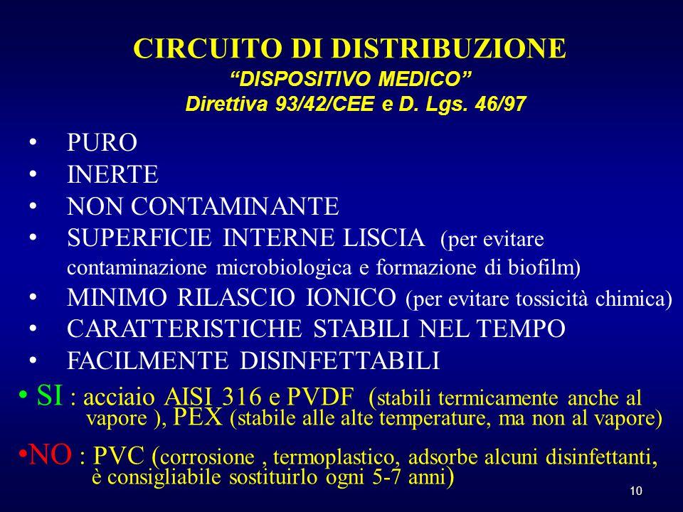 """CIRCUITO DI DISTRIBUZIONE """"DISPOSITIVO MEDICO"""" Direttiva 93/42/CEE e D. Lgs. 46/97 10 PURO INERTE NON CONTAMINANTE SUPERFICIE INTERNE LISCIA (per evit"""