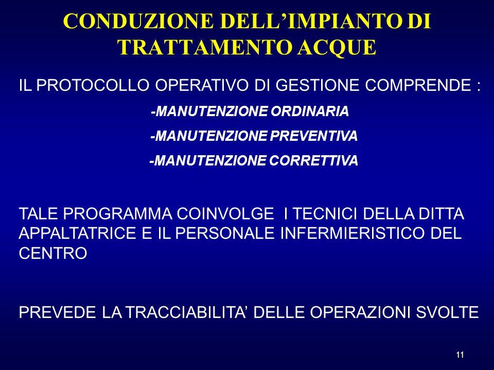 CONDUZIONE DELL'IMPIANTO DI TRATTAMENTO ACQUE IL PROTOCOLLO OPERATIVO DI GESTIONE COMPRENDE : -MANUTENZIONE ORDINARIA -MANUTENZIONE PREVENTIVA -MANUTENZIONE CORRETTIVA TALE PROGRAMMA COINVOLGE I TECNICI DELLA DITTA APPALTATRICE E IL PERSONALE INFERMIERISTICO DEL CENTRO PREVEDE LA TRACCIABILITA' DELLE OPERAZIONI SVOLTE 11