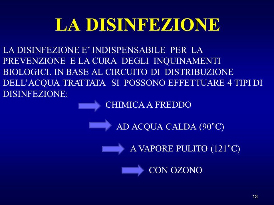 LA DISINFEZIONE 13 LA DISINFEZIONE E' INDISPENSABILE PER LA PREVENZIONE E LA CURA DEGLI INQUINAMENTI BIOLOGICI. IN BASE AL CIRCUITO DI DISTRIBUZIONE D
