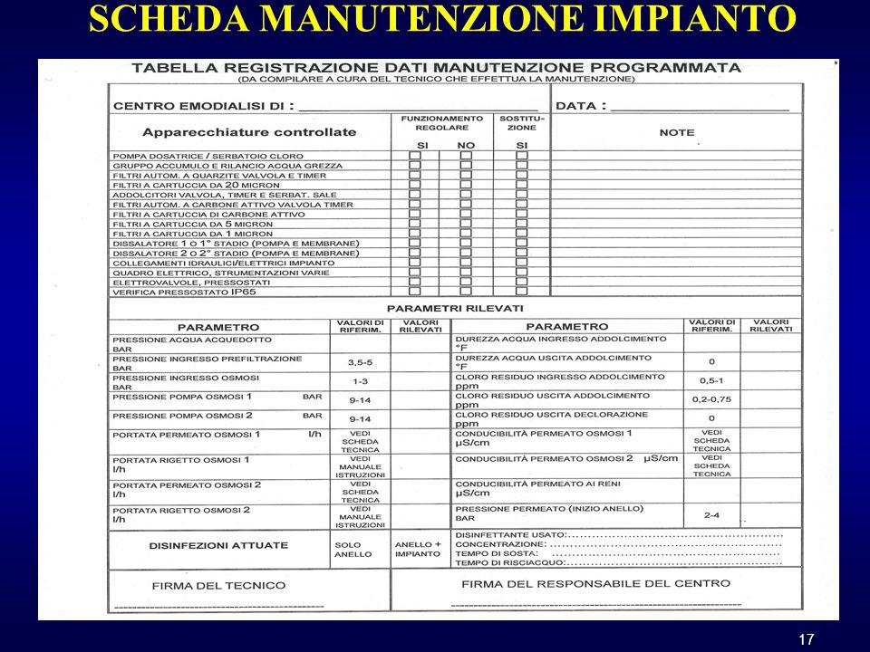 SCHEDA MANUTENZIONE IMPIANTO 17