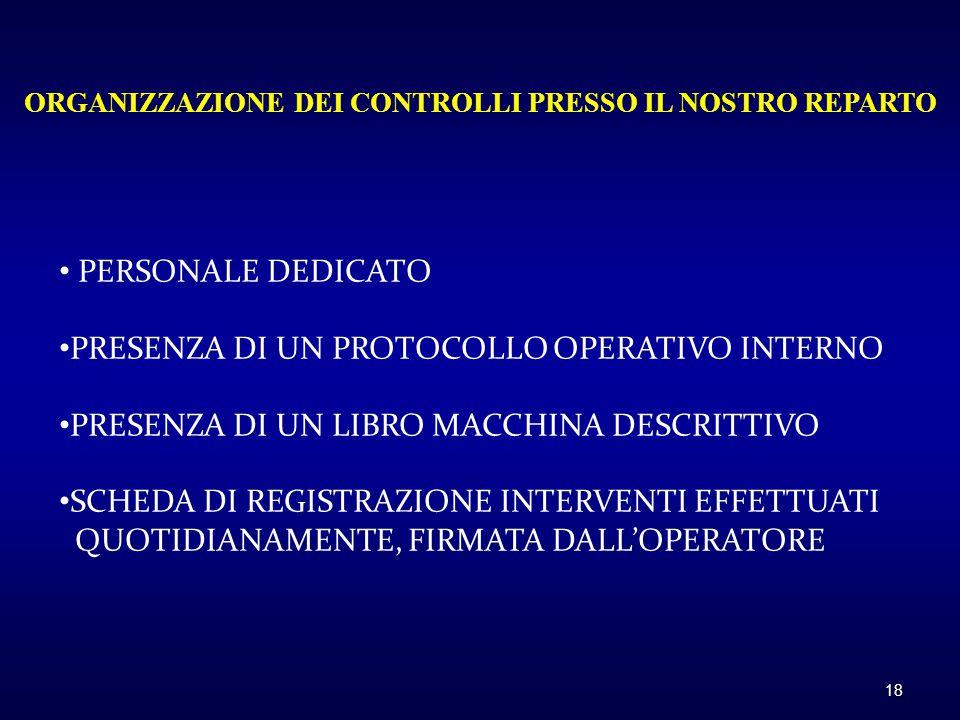 PERSONALE DEDICATO PRESENZA DI UN PROTOCOLLO OPERATIVO INTERNO PRESENZA DI UN LIBRO MACCHINA DESCRITTIVO SCHEDA DI REGISTRAZIONE INTERVENTI EFFETTUATI QUOTIDIANAMENTE, FIRMATA DALL'OPERATORE ORGANIZZAZIONE DEI CONTROLLI PRESSO IL NOSTRO REPARTO 18