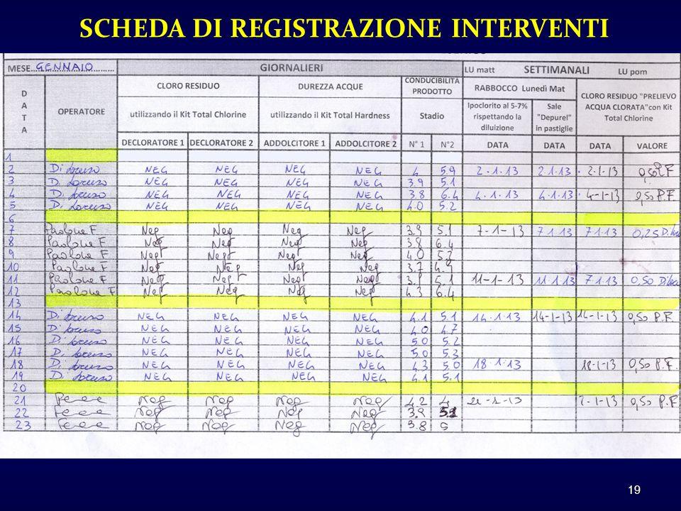 19 SCHEDA DI REGISTRAZIONE INTERVENTI