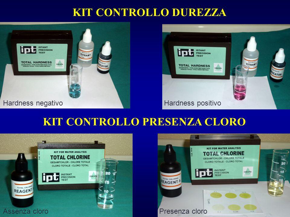 21 Hardness negativoHardness positivo Assenza cloroPresenza cloro KIT CONTROLLO DUREZZA KIT CONTROLLO PRESENZA CLORO