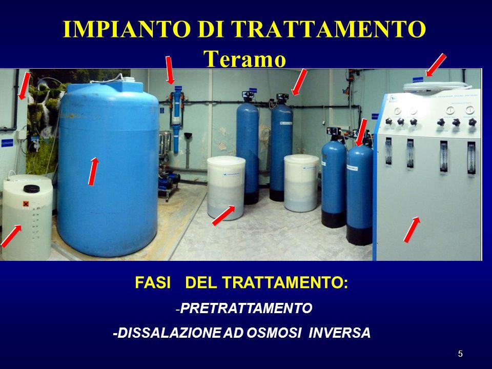 HDF on-line 20.000 litri anno come bagno dialisi 11.000 litri/anno infusi direttamente in vena HF on-line In pre diluizione 50.000 litri/anno infusi direttamente nel circuito sangue HF on-line in post diluizione 25.000 litri/anno Infusi direttamente in vena Bicarbonato Dialisi 20.000 Litri/anno Sotto forma di bagno dialisi Un paziente in dialisi, viene a contatto tramite il bagno dialisi, con un' ingente quantità d'acqua, in relazione alla tecnica dialitica somministrata Un paziente in dialisi, viene a contatto tramite il bagno dialisi, con un' ingente quantità d'acqua, in relazionealla tecnica dialitica somministrata 26