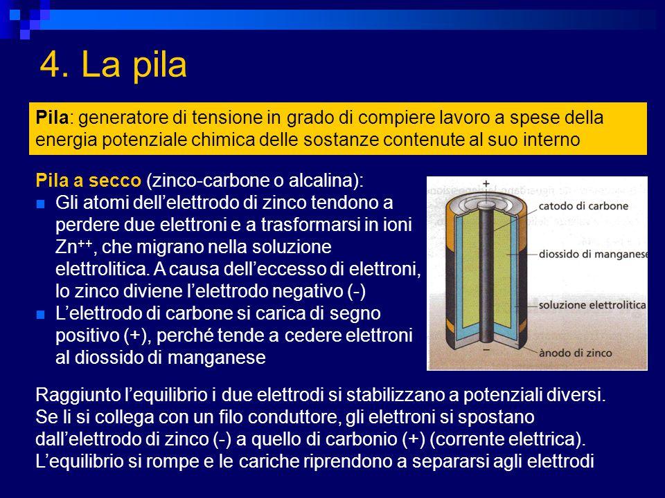 4. La pila Pila: generatore di tensione in grado di compiere lavoro a spese della energia potenziale chimica delle sostanze contenute al suo interno P