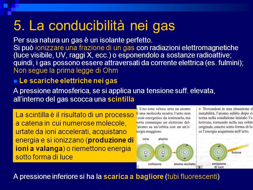 5. La conducibilità nei gas Per sua natura un gas è un isolante perfetto. Si può ionizzare una frazione di un gas con radiazioni elettromagnetiche (lu