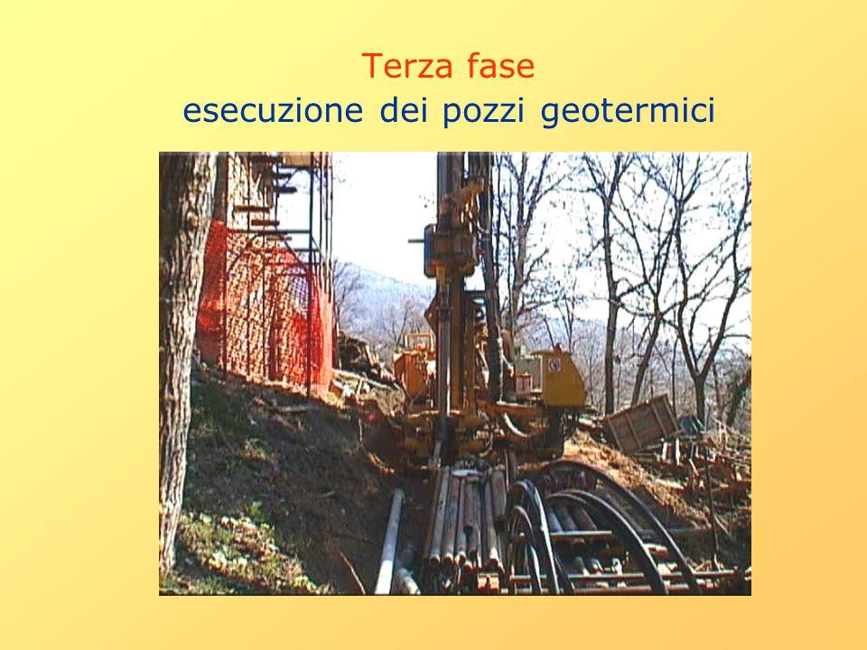 Terza fase esecuzione dei pozzi geotermici