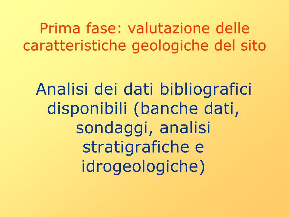 Analisi dei dati bibliografici disponibili (banche dati, sondaggi, analisi stratigrafiche e idrogeologiche) Prima fase: valutazione delle caratteristi