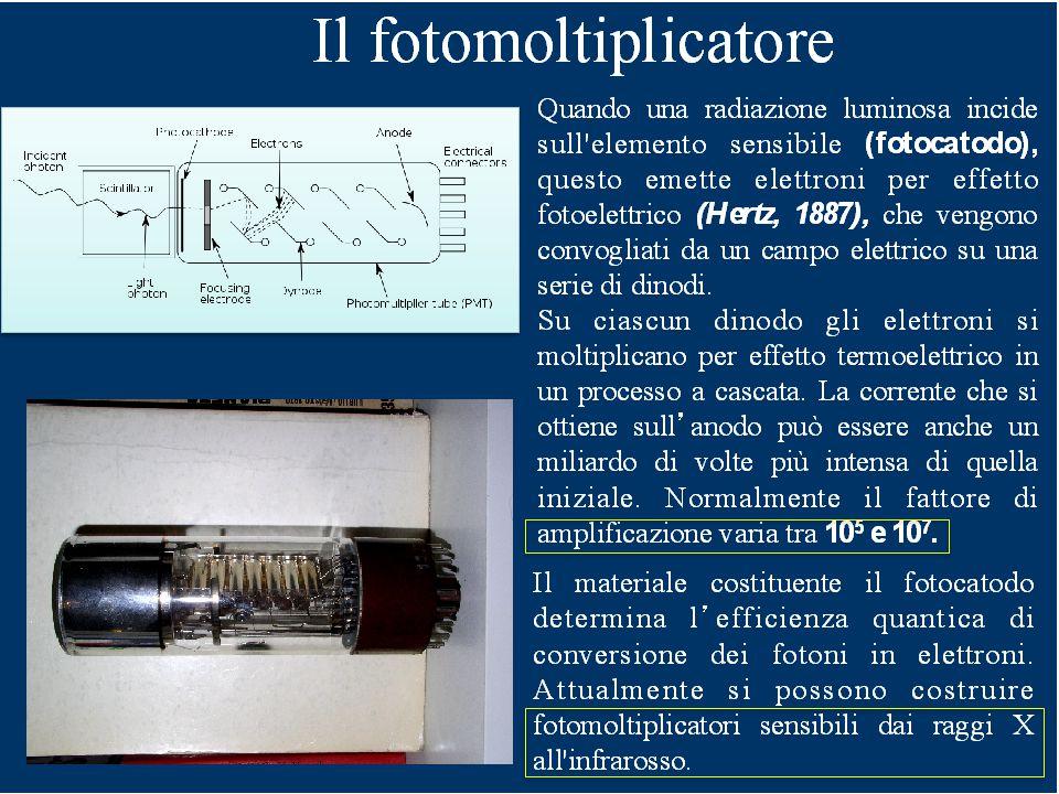 Fotomoltiplicatore  una finestra nell'involucro di vetro entrata dei fotoni entrata dei fotoni  ottica elettronica elettrodi che accelerano e focalizzano i fotoelettroni.