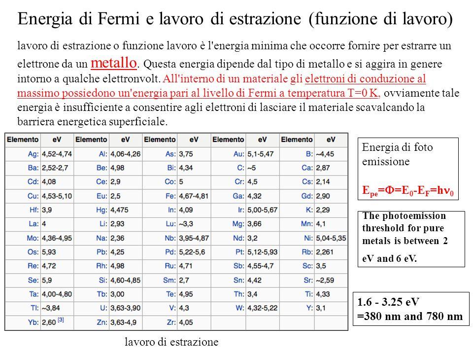 Energia di Fermi e lavoro di estrazione (funzione di lavoro) lavoro di estrazione o funzione lavoro è l'energia minima che occorre fornire per estrarr