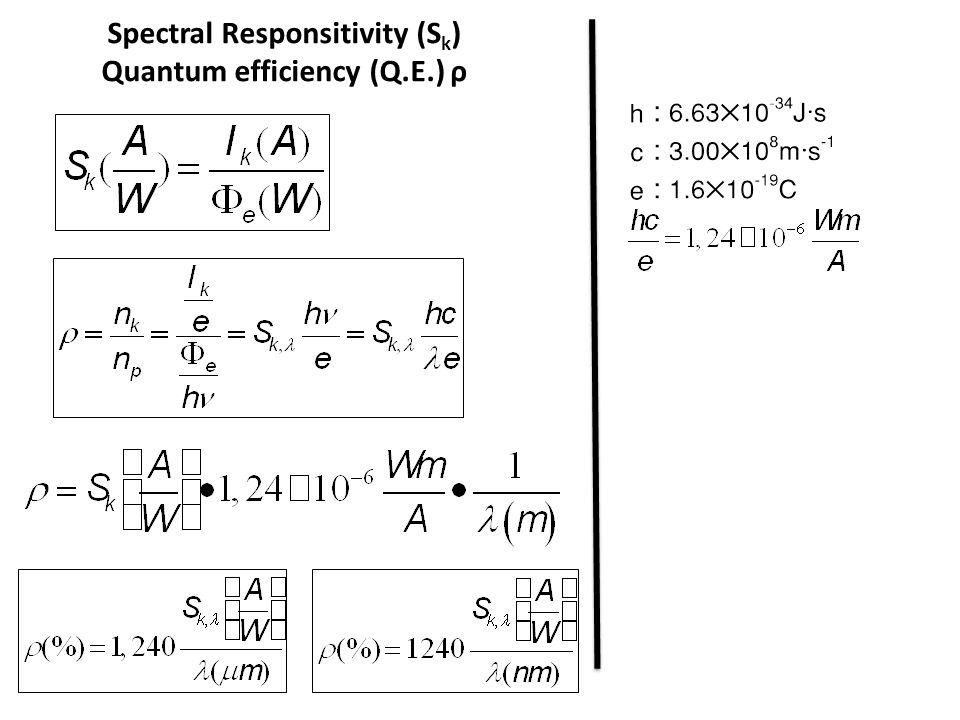 Spectral Responsitivity (S k ) Quantum efficiency (Q.E.) ρ