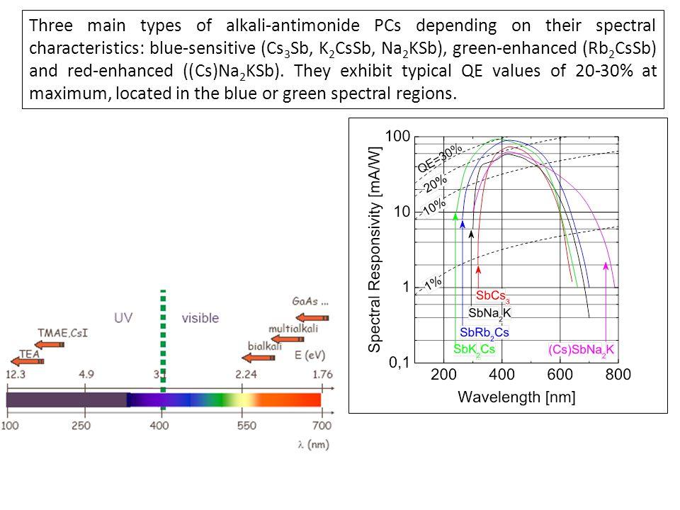 Three main types of alkali-antimonide PCs depending on their spectral characteristics: blue-sensitive (Cs 3 Sb, K 2 CsSb, Na 2 KSb), green-enhanced (R