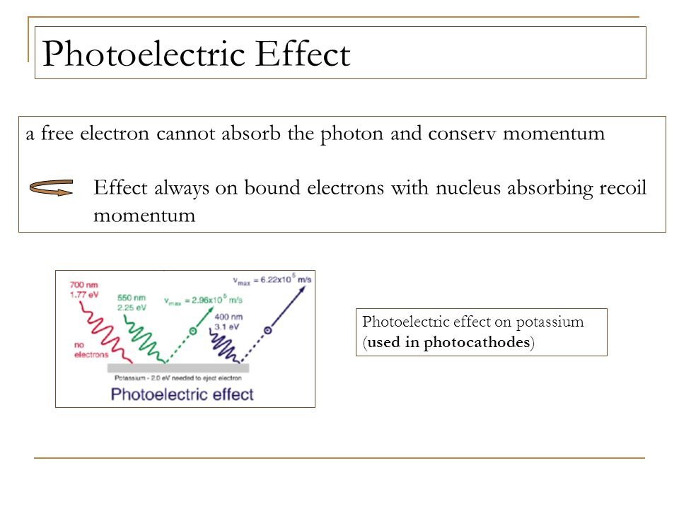 a free electron cannot absorb the photon and conserv momentum Effect always on bound electrons with nucleus absorbing recoil momentum Photoelectric Ef
